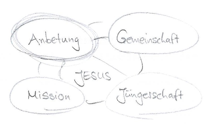 missional01