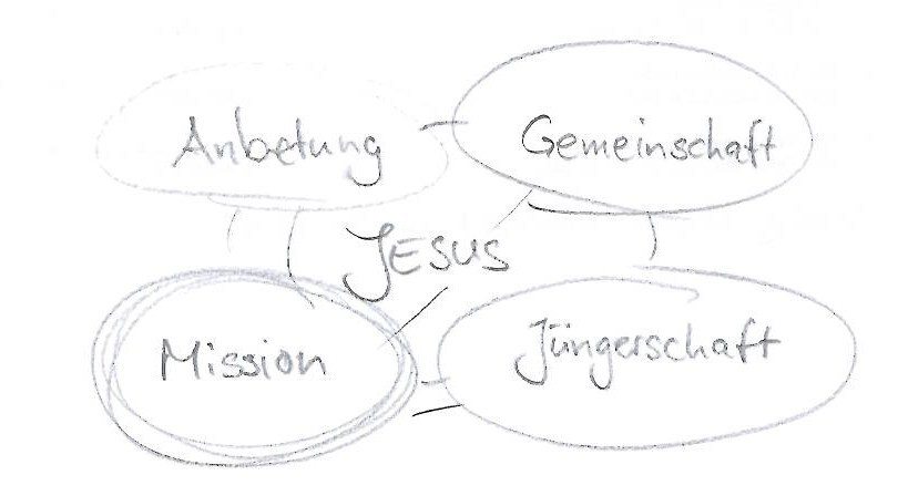 missional02