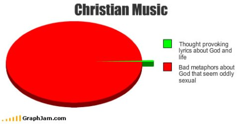 song-chart-memes-christian-music
