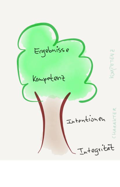 trust_tree